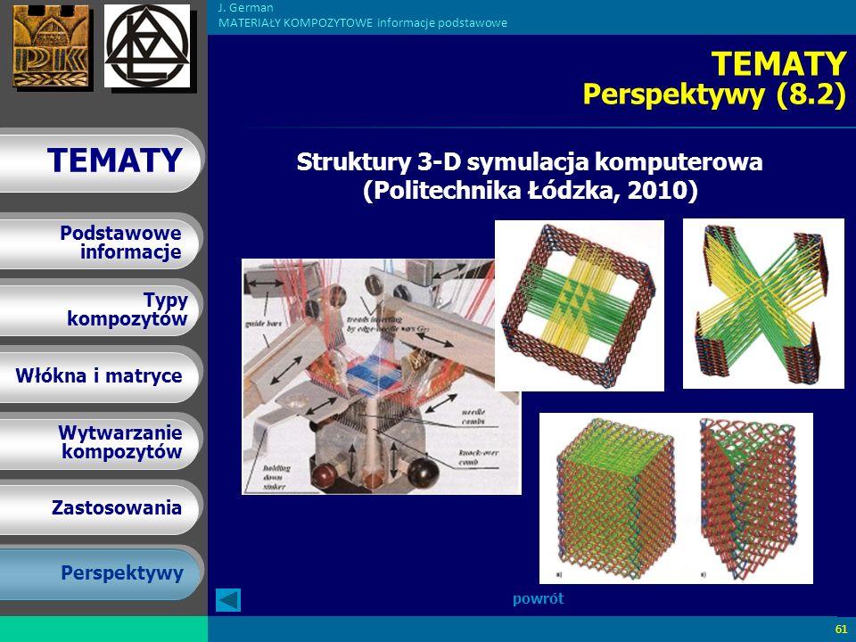 J. German MATERIAŁY KOMPOZYTOWE informacje podstawowe Typy kompozytów Typy kompozytów Włókna i matryce Wytwarzanie kompozytów Wytwarzanie kompozytów T