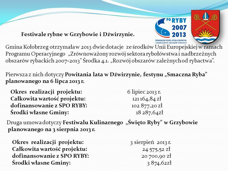 Festiwale rybne w Grzybowie i Dźwirzynie. Gmina Kołobrzeg otrzymała w 2013 dwie dotacje ze środków Unii Europejskiej w ramach Programu Operacyjnego Zr