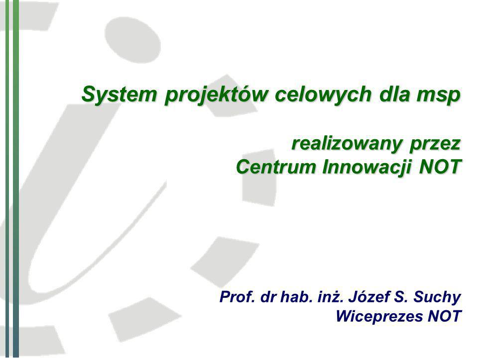 Innowacja techniczna to zmiana, która przynosi korzyść ekonomiczną i dotyczy wyrobu lub technologii.