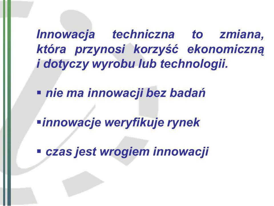 Poziom innowacji: I.poziom przedsiębiorstwa I.poziom kraju (branża) I.poziom europejski i światowy