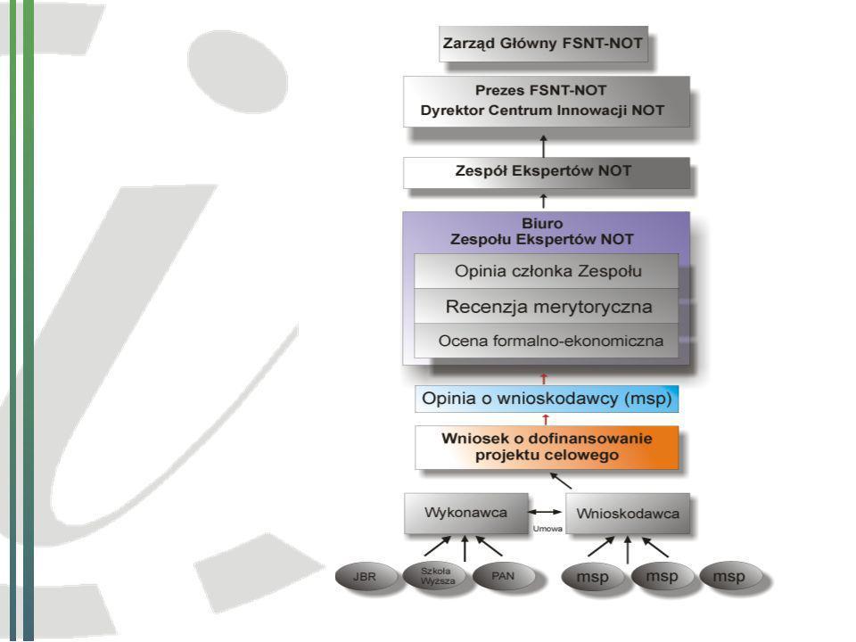 Uruchomienie produkcji cienkościennych rur falowanych ze stali nierdzewnej do złącza elastycznego Wnioskodawca: Zakład Produkcji Katalizatorów JMJ Sp.