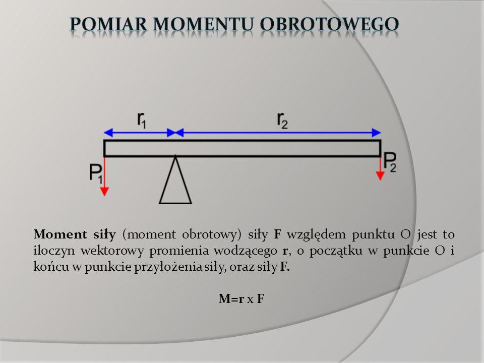 Moment siły (moment obrotowy) siły F względem punktu O jest to iloczyn wektorowy promienia wodzącego r, o początku w punkcie O i końcu w punkcie przył