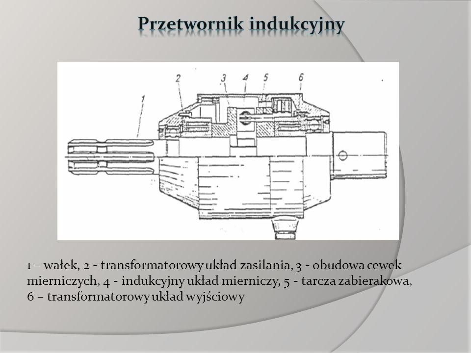 1 – wałek, 2 - transformatorowy układ zasilania, 3 - obudowa cewek mierniczych, 4 - indukcyjny układ mierniczy, 5 - tarcza zabierakowa, 6 – transforma