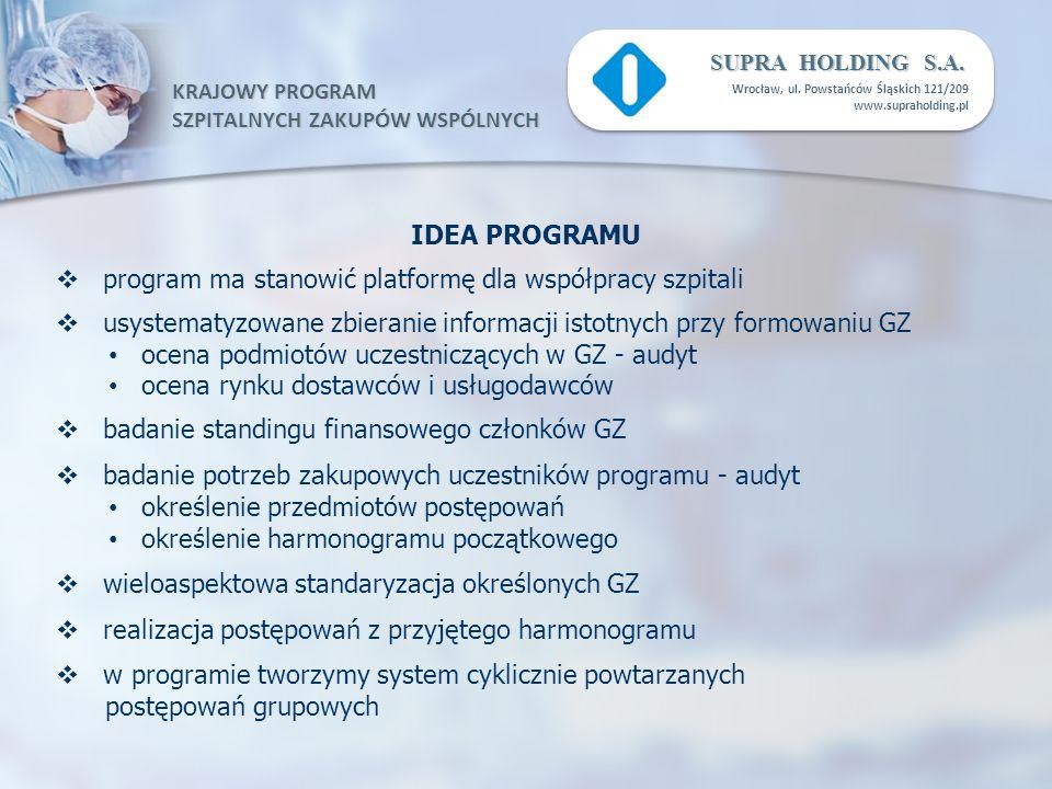 KRAJOWY PROGRAM SZPITALNYCH ZAKUPÓW WSPÓLNYCH SUPRA HOLDING S.A. Wrocław, ul. Powstańców Śląskich 121/209 www.supraholding.pl IDEA PROGRAMU program ma