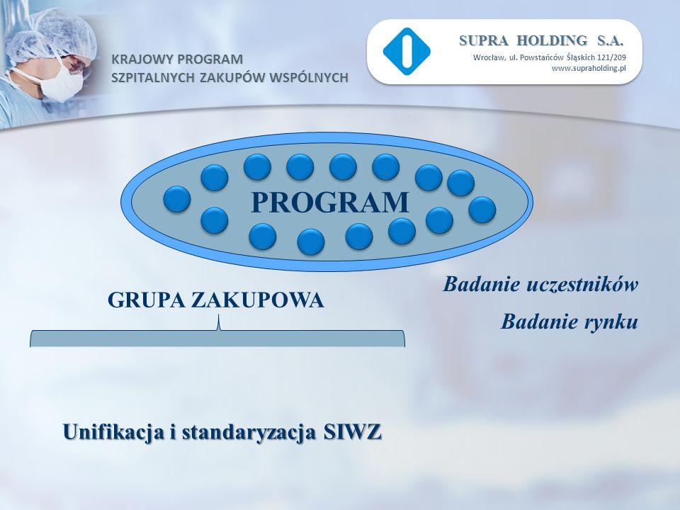 KRAJOWY PROGRAM SZPITALNYCH ZAKUPÓW WSPÓLNYCH SUPRA HOLDING S.A. Wrocław, ul. Powstańców Śląskich 121/209 www.supraholding.pl PROGRAM Badanie uczestni