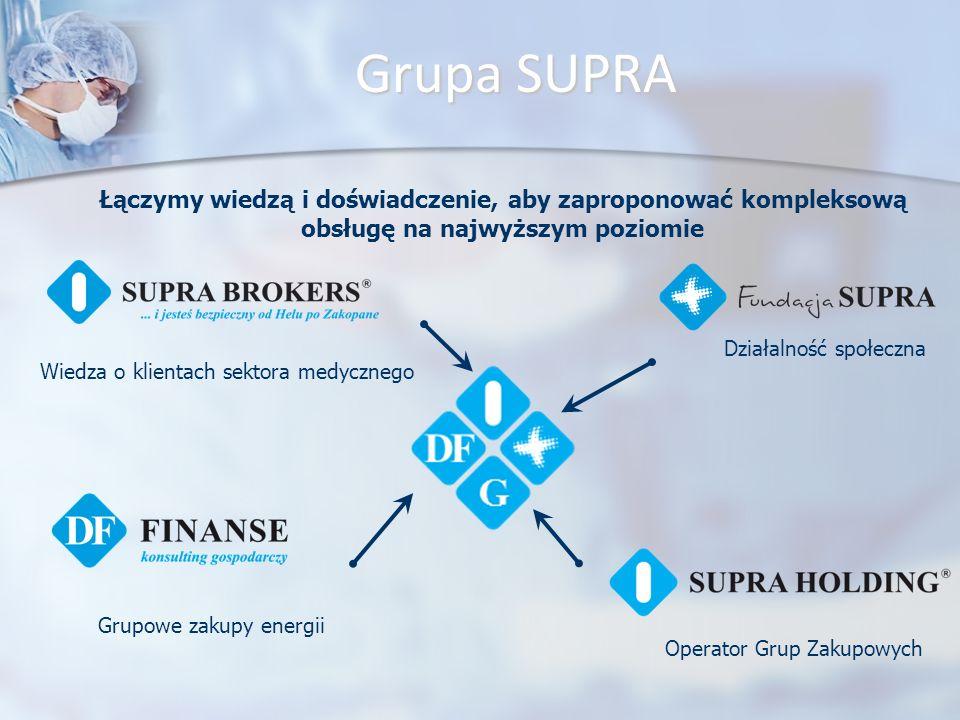 Grupa SUPRA Łączymy wiedzą i doświadczenie, aby zaproponować kompleksową obsługę na najwyższym poziomie Wiedza o klientach sektora medycznego Działaln