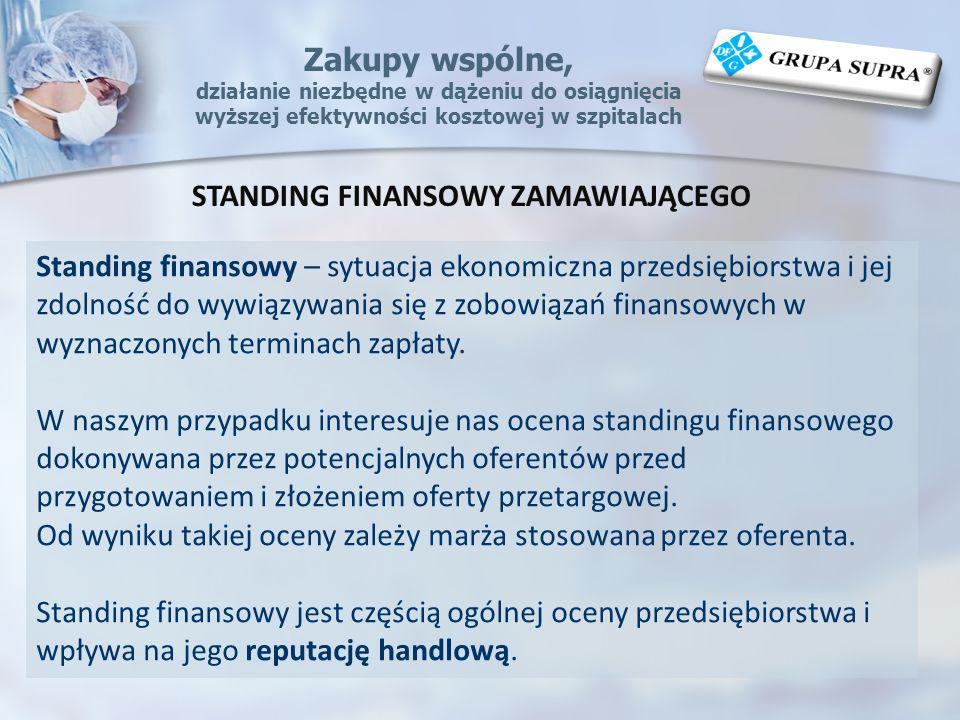 Zakupy wspólne, działanie niezbędne w dążeniu do osiągnięcia wyższej efektywności kosztowej w szpitalach Standing finansowy – sytuacja ekonomiczna prz