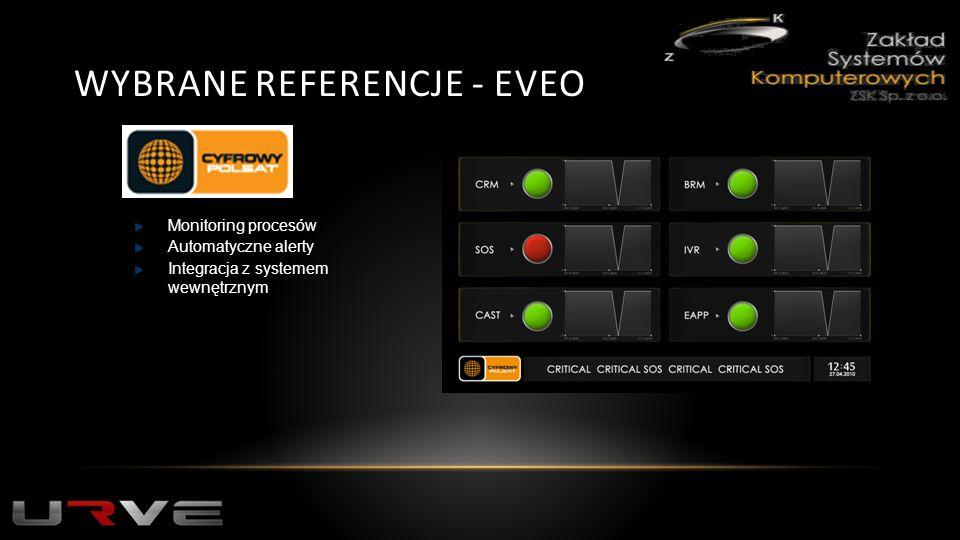 WYBRANE REFERENCJE - EVEO Monitoring procesów Automatyczne alerty Integracja z systemem wewnętrznym