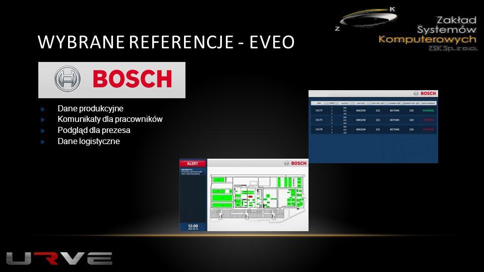 WYBRANE REFERENCJE - EVEO Dane produkcyjne Komunikaty dla pracowników Podgląd dla prezesa Dane logistyczne