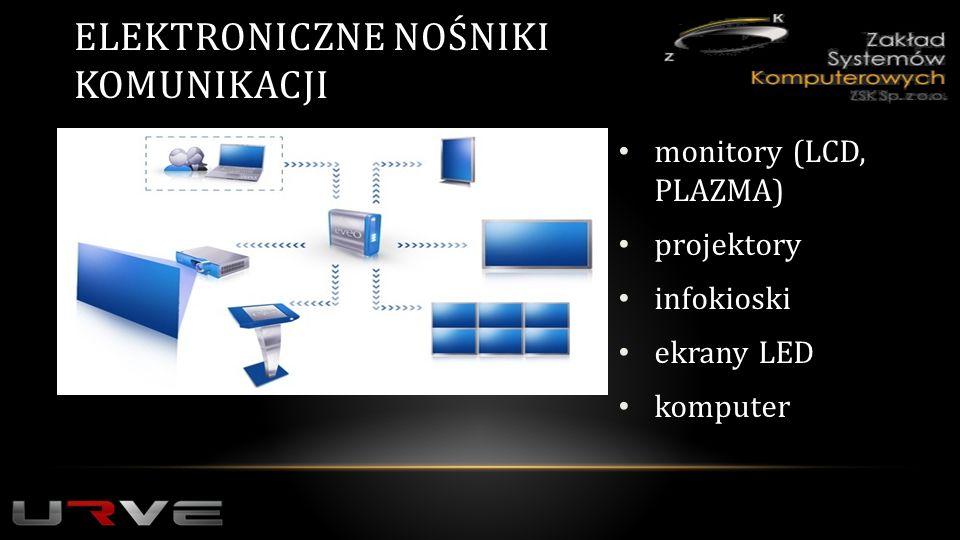 ELEKTRONICZNE NOŚNIKI KOMUNIKACJI monitory (LCD, PLAZMA) projektory infokioski ekrany LED komputer
