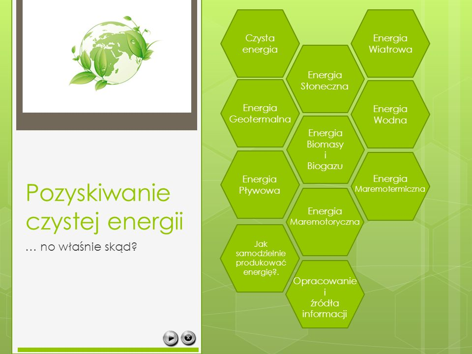Pozyskiwanie czystej energii … no właśnie skąd? Czysta energia Energia Wiatrowa Energia Biomasy i Biogazu Energia Wodna Energia Pływowa Energia Geoter