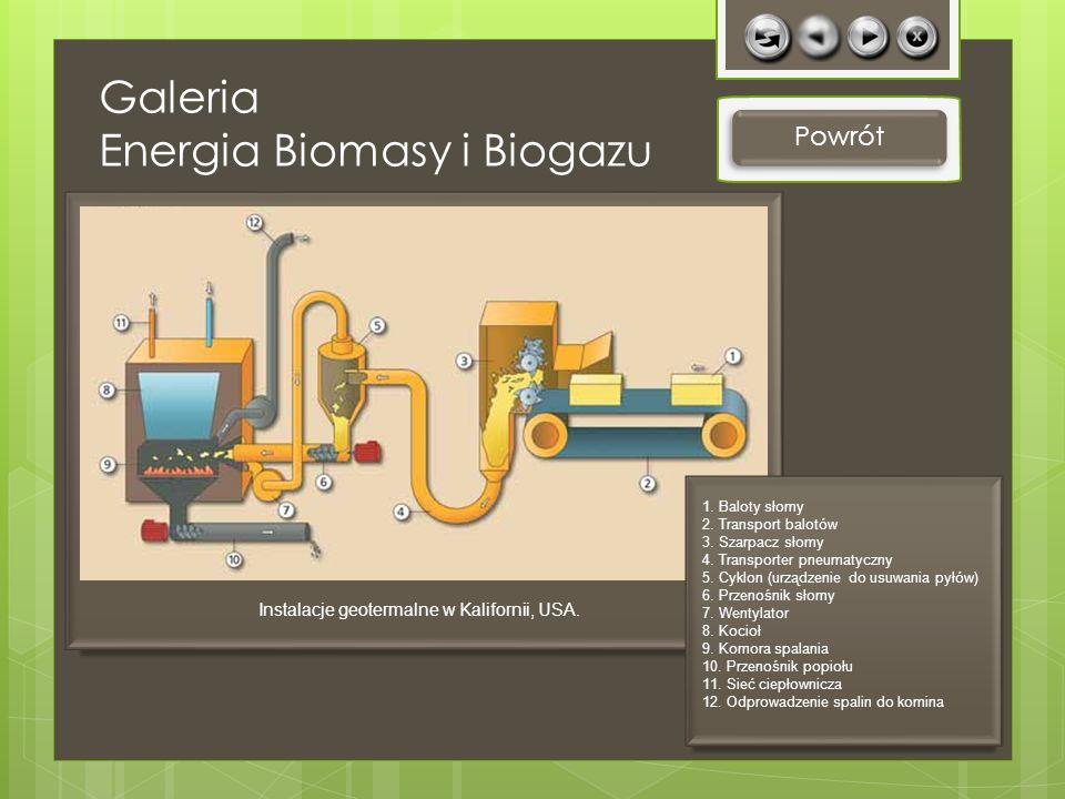 Galeria Energia Biomasy i Biogazu Powrót Instalacje geotermalne w Kalifornii, USA. 1. Baloty słomy 2. Transport balotów 3. Szarpacz słomy 4. Transport