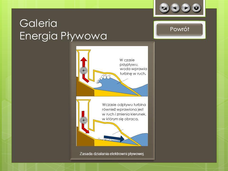 Galeria Energia Pływowa Powrót Zasada działania elektrowni pływowej.
