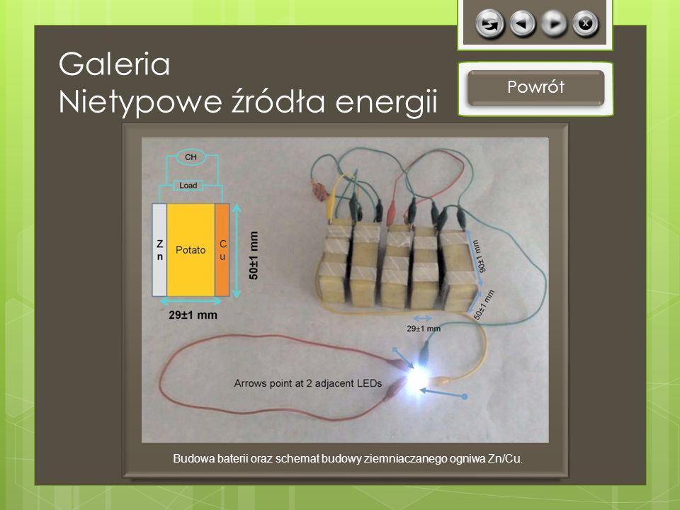 Powrót Budowa baterii oraz schemat budowy ziemniaczanego ogniwa Zn/Cu. Galeria Nietypowe źródła energii