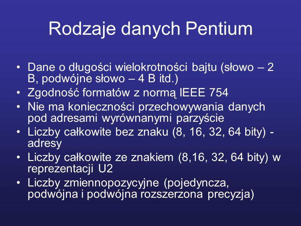 Rodzaje danych Pentium Dane o długości wielokrotności bajtu (słowo – 2 B, podwójne słowo – 4 B itd.) Zgodność formatów z normą IEEE 754 Nie ma koniecz
