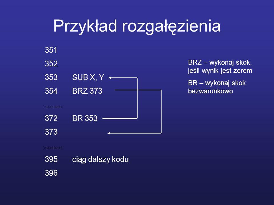 Przykład rozgałęzienia 351 352 353SUB X, Y 354BRZ 373........ 372BR 353 373........ 395ciąg dalszy kodu 396 BRZ – wykonaj skok, jeśli wynik jest zerem