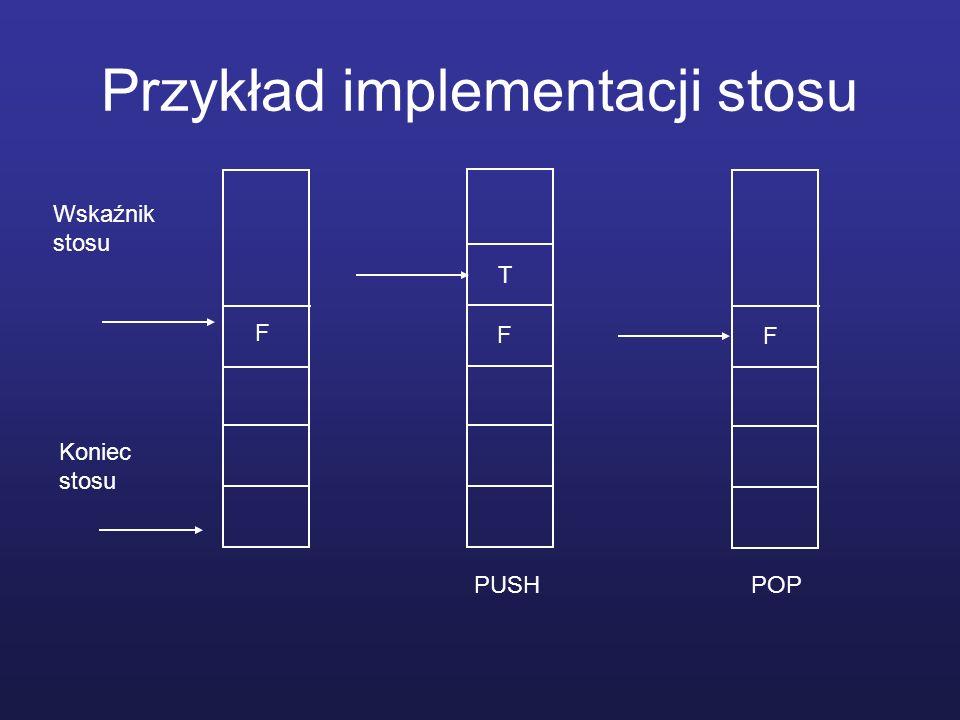 Przykład implementacji stosu Wskaźnik stosu Koniec stosu F T PUSH F POP F