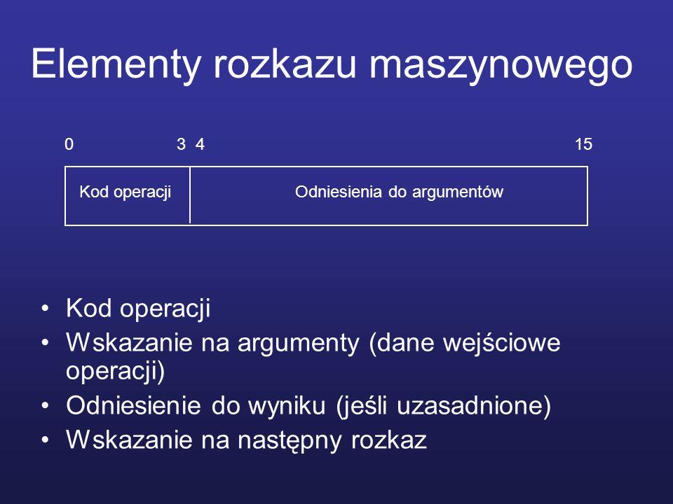 Elementy rozkazu maszynowego Kod operacji Wskazanie na argumenty (dane wejściowe operacji) Odniesienie do wyniku (jeśli uzasadnione) Wskazanie na nast