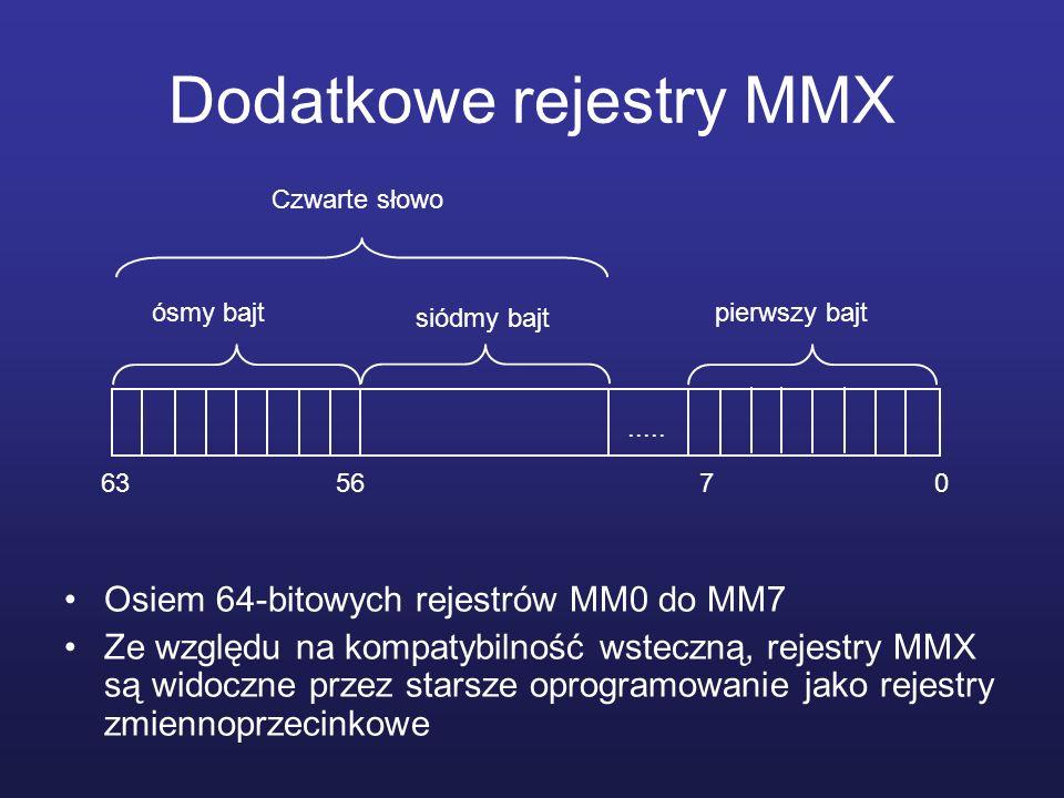 Dodatkowe rejestry MMX Osiem 64-bitowych rejestrów MM0 do MM7 Ze względu na kompatybilność wsteczną, rejestry MMX są widoczne przez starsze oprogramow