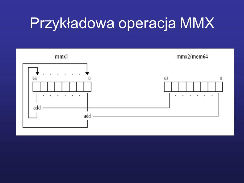 Przykładowa operacja MMX
