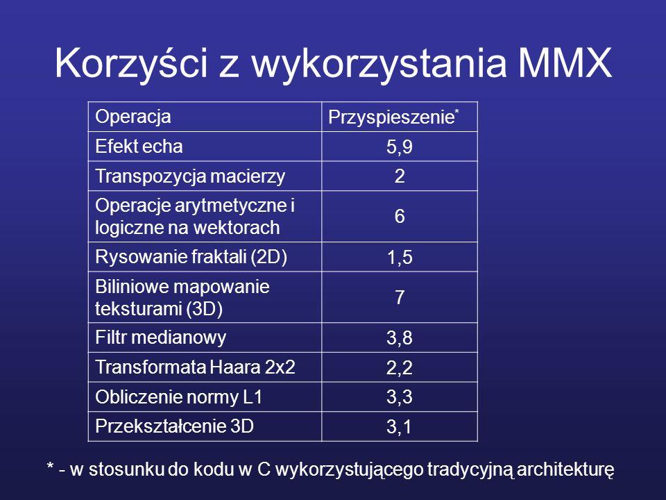 Korzyści z wykorzystania MMX * - w stosunku do kodu w C wykorzystującego tradycyjną architekturę Operacja Przyspieszenie * Efekt echa 5,9 Transpozycja