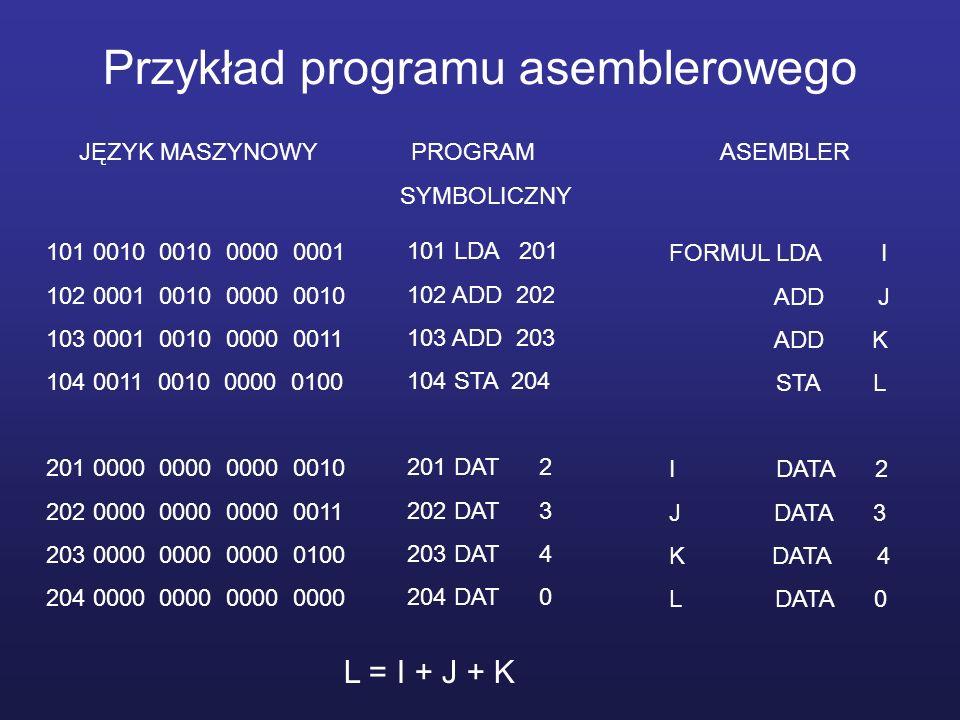 Przykład programu asemblerowego 101 0010 0010 0000 0001 102 0001 0010 0000 0010 103 0001 0010 0000 0011 104 0011 0010 0000 0100 201 0000 0000 0000 001
