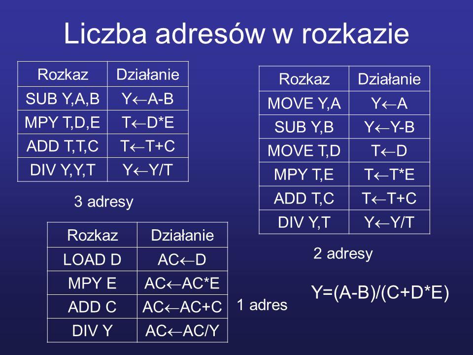 Liczba adresów w rozkazie RozkazDziałanie SUB Y,A,B Y A-B MPY T,D,E T D*E ADD T,T,C T T+C DIV Y,Y,T Y Y/T 3 adresy RozkazDziałanie MOVE Y,A Y A SUB Y,