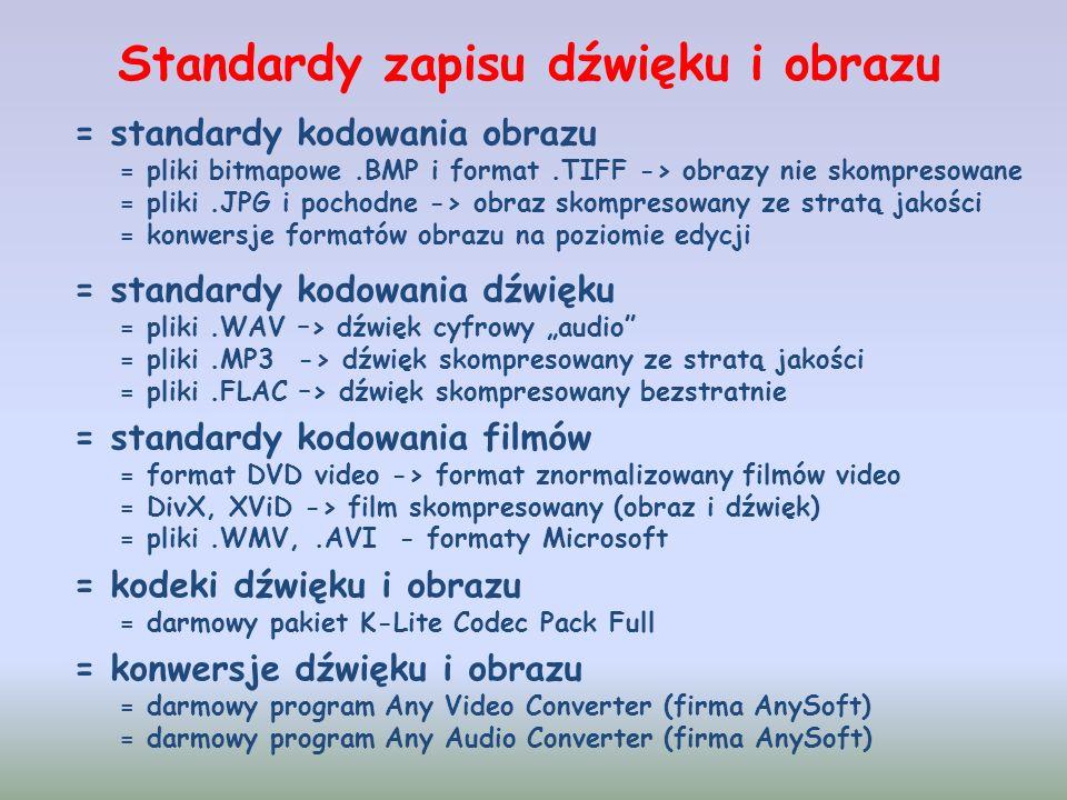 Standardy zapisu dźwięku i obrazu = standardy kodowania obrazu = pliki bitmapowe.BMP i format.TIFF -> obrazy nie skompresowane = pliki.JPG i pochodne -> obraz skompresowany ze stratą jakości = konwersje formatów obrazu na poziomie edycji = standardy kodowania dźwięku = pliki.WAV –> dźwięk cyfrowy audio = pliki.MP3 -> dźwięk skompresowany ze stratą jakości = pliki.FLAC –> dźwięk skompresowany bezstratnie = standardy kodowania filmów = format DVD video -> format znormalizowany filmów video = DivX, XViD -> film skompresowany (obraz i dźwięk) = pliki.WMV,.AVI - formaty Microsoft = kodeki dźwięku i obrazu = darmowy pakiet K-Lite Codec Pack Full = konwersje dźwięku i obrazu = darmowy program Any Video Converter (firma AnySoft) = darmowy program Any Audio Converter (firma AnySoft)