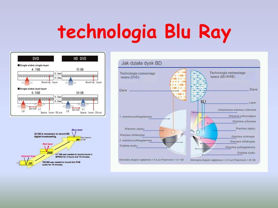 technologia Blu Ray