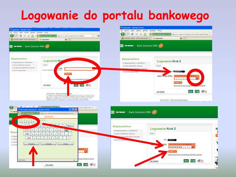 Logowanie do portalu bankowego