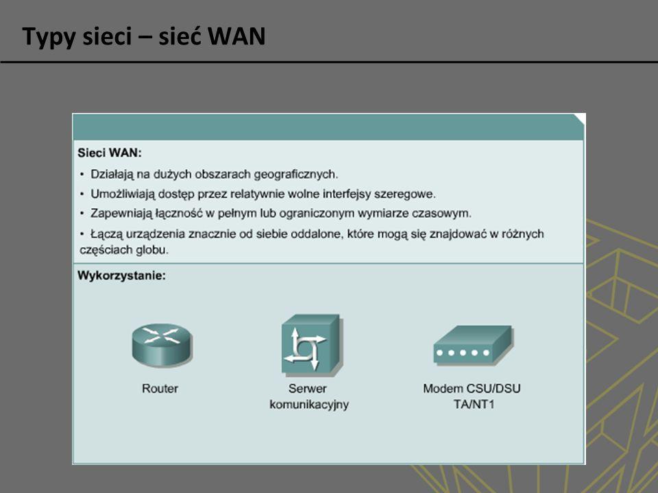 Zadania sieci WAN : działanie na dużych, odległych geograficznie obszarach; umożliwienie użytkownikom komunikacji w czasie rzeczywistym; udostępnienie stałego połączenia zdalnych zasobów i lokalnych usług; dostęp do poczty elektronicznej, sieci WWW, usług przesyłania plików i handlu elektronicznego.