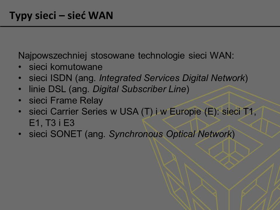 Typy sieci – sieć SAN