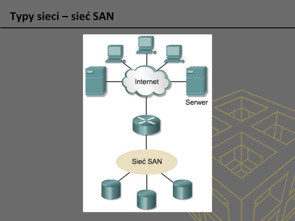 Sieć SAN - wydzieloną, wysoko wydajną siecią używaną do przenoszenia danych między serwerami i centrum danych.
