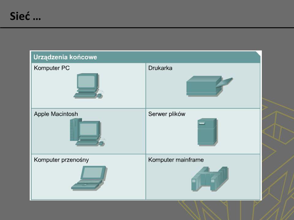 Sieć – protokoły sieciowe Protokoły regulują wszystkie aspekty komunikacji danych: budowa sieci fizycznej, sposoby łączenia komputerów z siecią, sposoby formatowania danych do transmisji, sposoby wysyłania danych, sposoby obsługi błędów.
