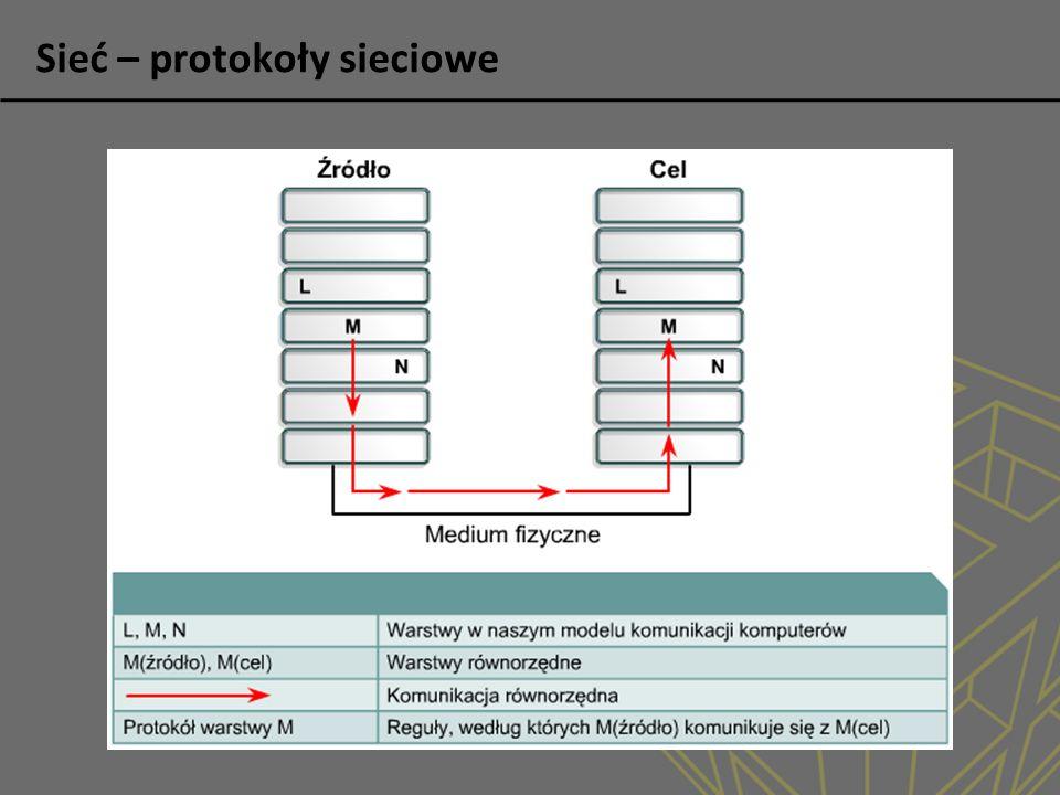 Topologie sieciowe - fizyczne