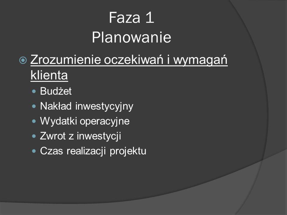 Faza 1 Planowanie Zrozumienie oczekiwań i wymagań klienta Budżet Nakład inwestycyjny Wydatki operacyjne Zwrot z inwestycji Czas realizacji projektu