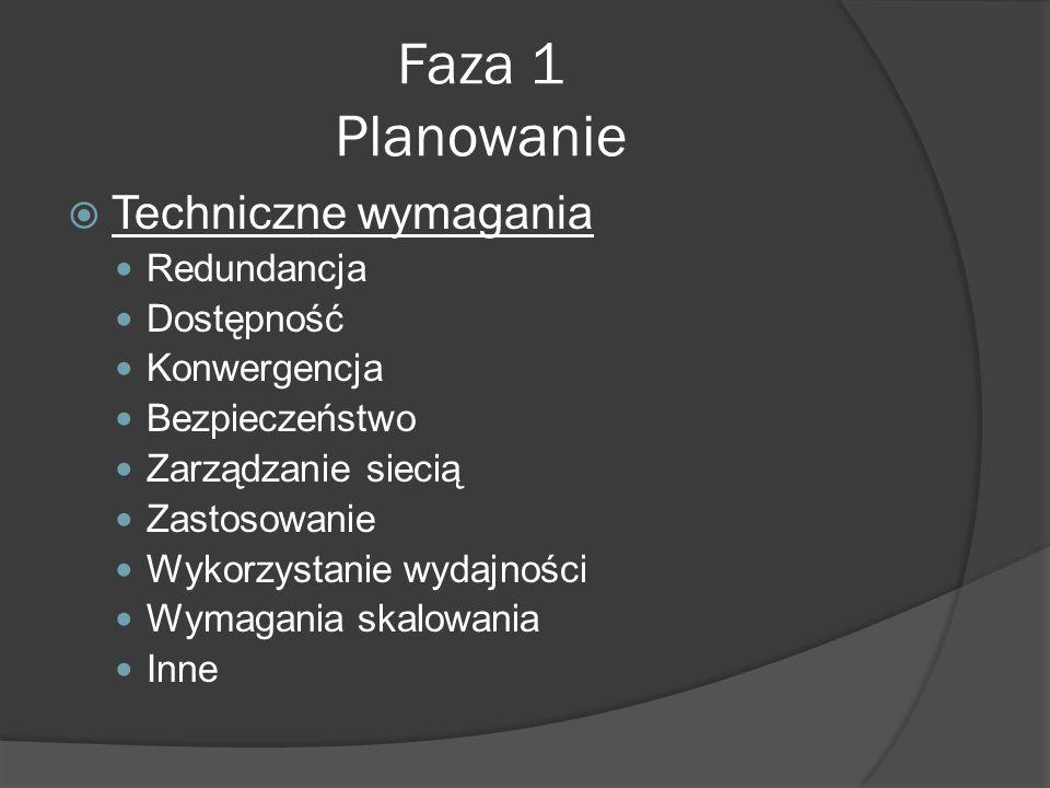 Faza 1 Planowanie Zebranie informacji na temat: Istniejącej infrastruktury LAN, rozmieszczeniu urządzeń, obecnej polityki QoS Infrastruktury WAN, rozmieszczeniu urządzeń WAN, przepływu ruchu, przepustowości, istniejącej polityki QoS Infrastruktury warstwy 2 i 3 Schematu adresowania IP oraz jak rozmieszczone są usługi sieciowe takie jak: DHCP i DNS Rutingu i protokołów obsługujących ruting Istniejącej telefonii, infrastruktury poczty głosowej i używanych funkcji telefonicznych, operatorów stosowanych w sieci telefonicznej Istniejącego planu dzwonienia Istniejąca infrastruktura zarządzania siecią