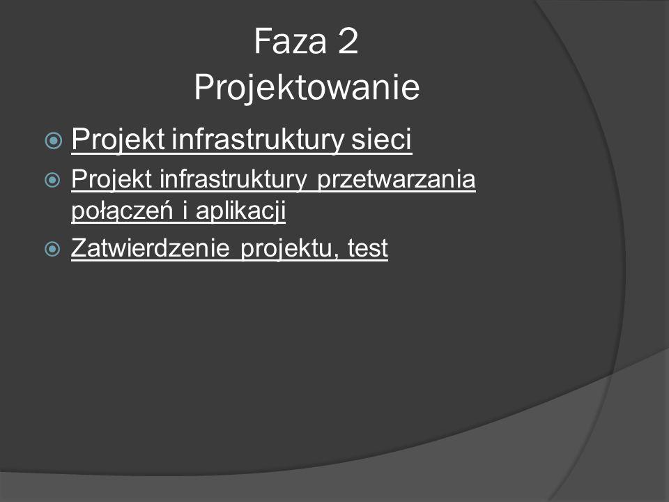Faza 2 Projektowanie Projekt infrastruktury sieci Projekt infrastruktury przetwarzania połączeń i aplikacji Zatwierdzenie projektu, test