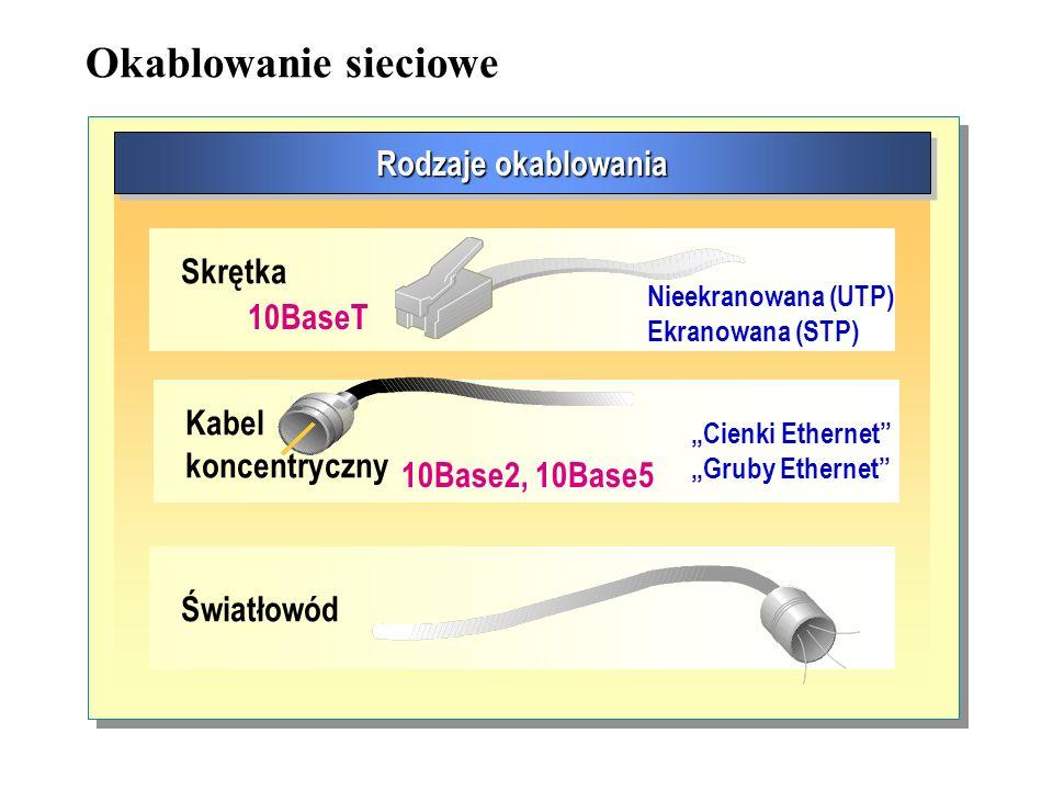 Okablowanie sieciowe Komputery łączy się w sieci razem za pomocą kabli sieciowych, aby przesyłać sygnały między komputerami. Kabel sieciowy łączący dw