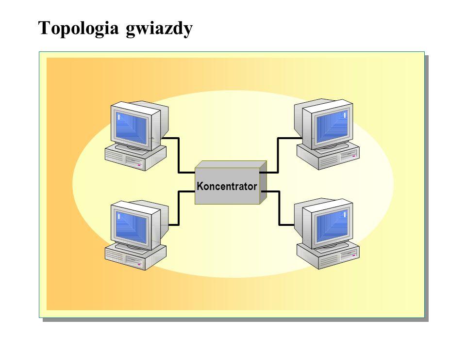 W topologii magistrali, każdy komputer jest podłączony do jednego kabla lub segmentu łączącego je w jednej linii. W tej liniowej topologii, pakiet jes
