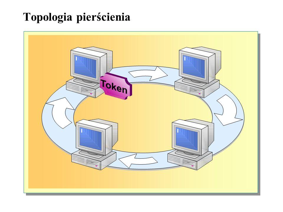 W topologii gwiazdy, kabel sieciowy każdego komputera jest podłączony do centralnego urządzenia zwanego koncentratorem. Koncentrator jest urządzeniem