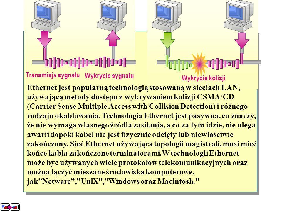 Technologie sieciowe Do komunikacji między komputerami w sieciach LAN oraz WAN używane są różne technologie sieciowe. Możliwe jest używanie kombinacji