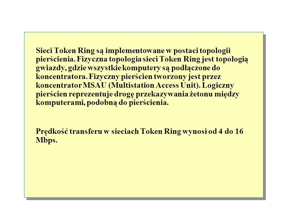 Token Ring CharakterystykaCharakterystykaOpisOpis Metoda dostępu Przekazywanie żetonu Prędkość transferu 4 do 16 Mbps dla wszystkich rodzajów okablowa