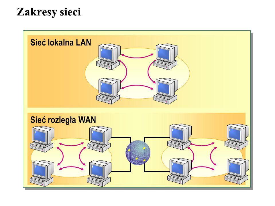 Zakres sieci Zakres sieci jest związany z rozmiarem geograficznym sieci. Sieć może zawierać od kilku komputerów w pojedynczym biurze do tysięcy komput