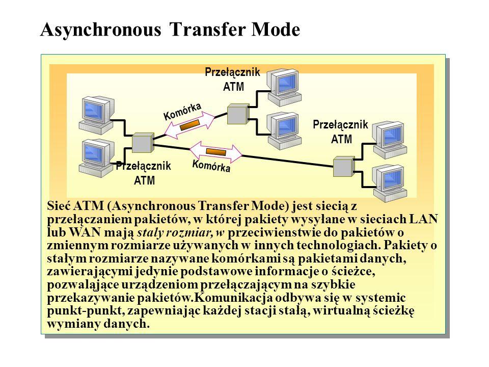 Metoda dostępu Metoda dostępu używana w sieciach Token Ring to metoda przekazywania żetonu dostępu. Żeton dostępu jest to określona sekwencja bitów wę