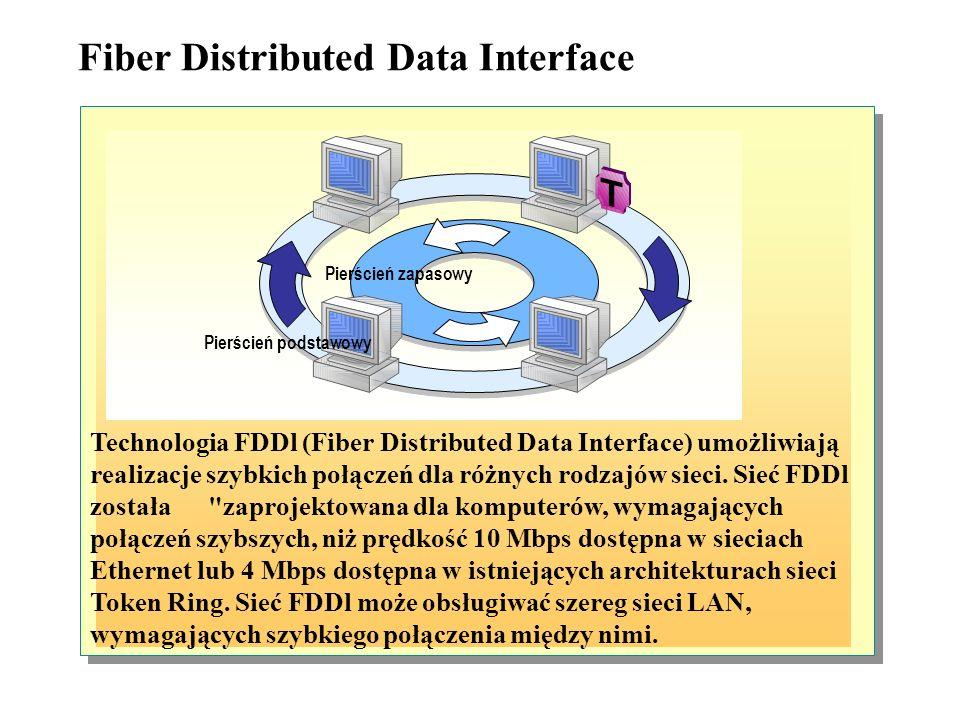 Za pomocą sieci ATM, można przesyłać dane z głównego biura do zdalnych lokalizacji. Dane są przekazywane z sieci LAN poprzez cyfrową linię dzierżawion