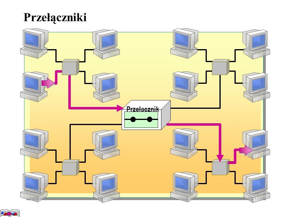 Za pomocą mostu można -Zwiększyć liczbę segmentów. -Uwzględnić zwiększenie liczby komputerów w sieci. -Zmniejszyć wpływ nadmiaru liczby komputerów na