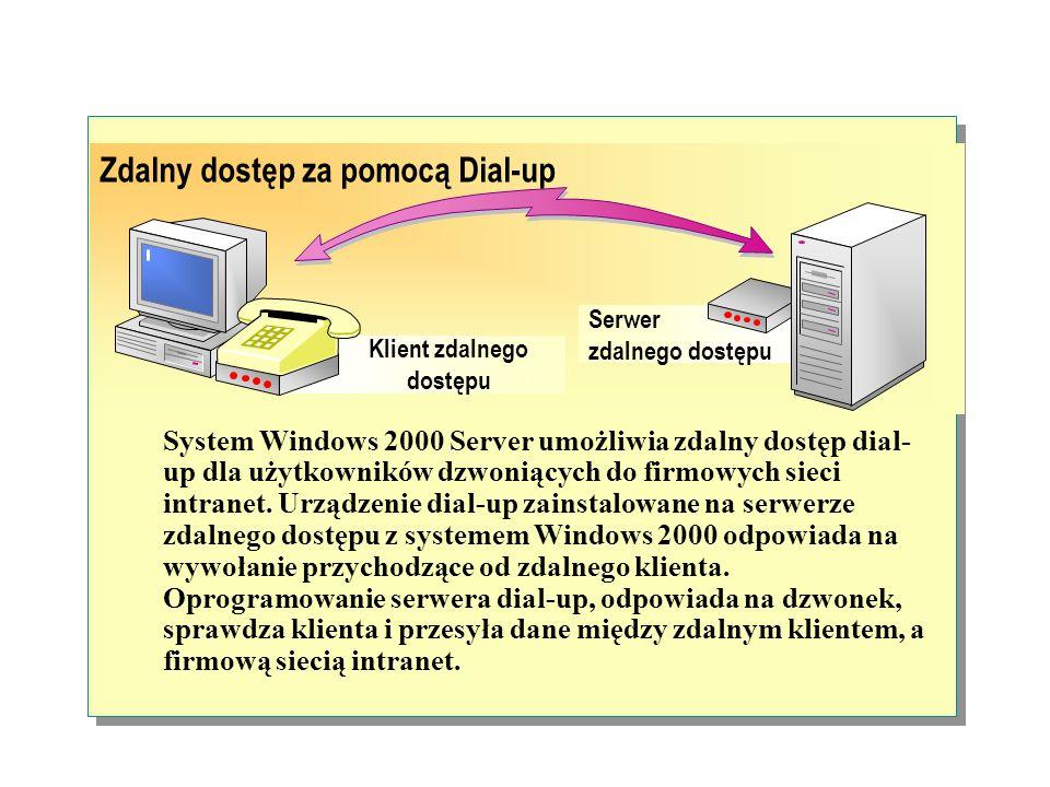 System Windows 2000 umożliwia zdalne łączenie się użytkowników do sieci za pomocą różnych typów urządzeń, takich jak modemy. Modem umożliwia komputero