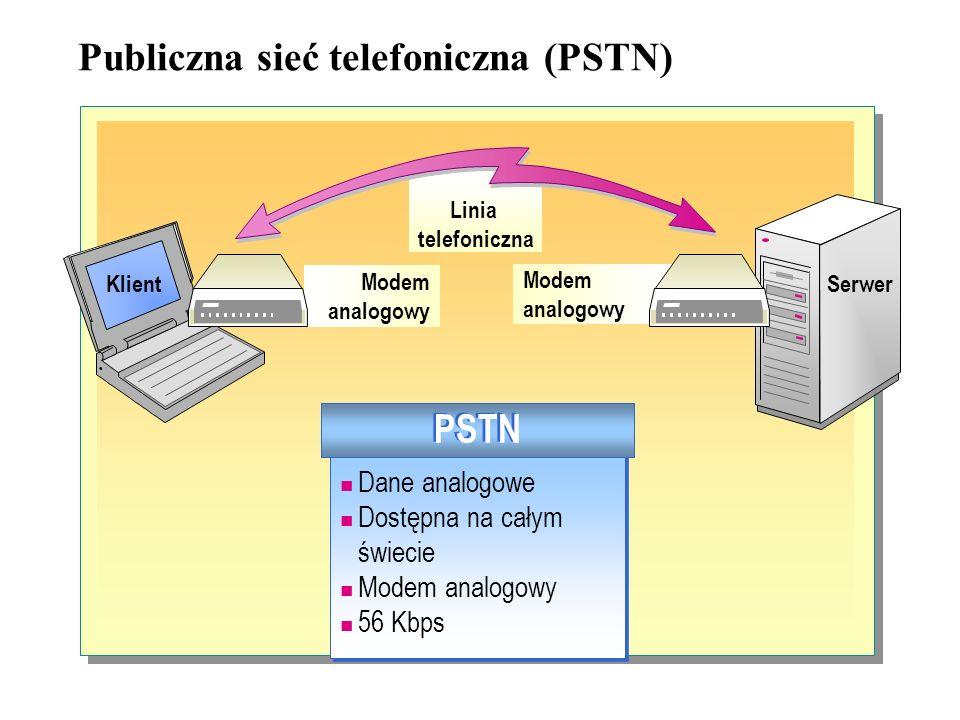 Wirtualna sieć prywatna (VPN), w celu zapewnienia bezpieczeństwa i innych właściwości dostępnych uprzednio jedynie w prywatnych sieciach, wykorzystuje