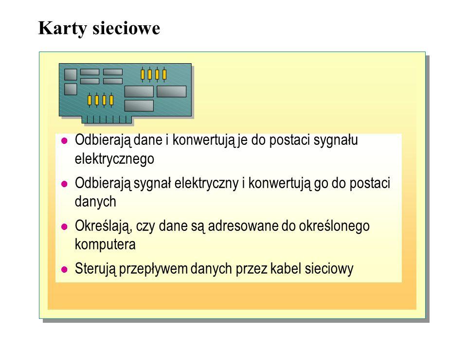 Podstawowe składniki sieci -Karty sieciowe -Okablowanie sieciowe -Urządzenia do komunikacji bezprzewodowej